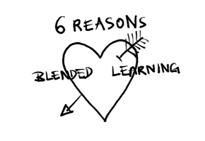 6 redenen blended learning
